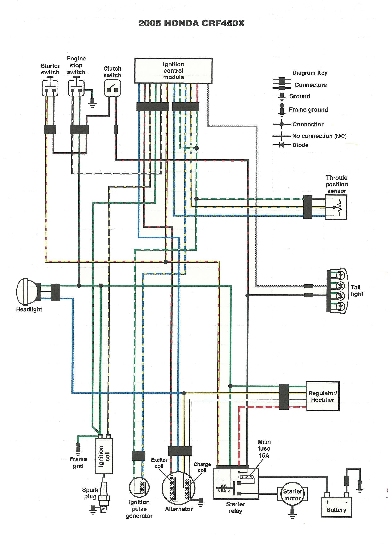 Honda Fury Wiring Diagram