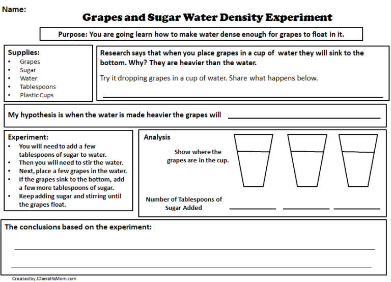 Using the Scientific Method to Explore Water Density with