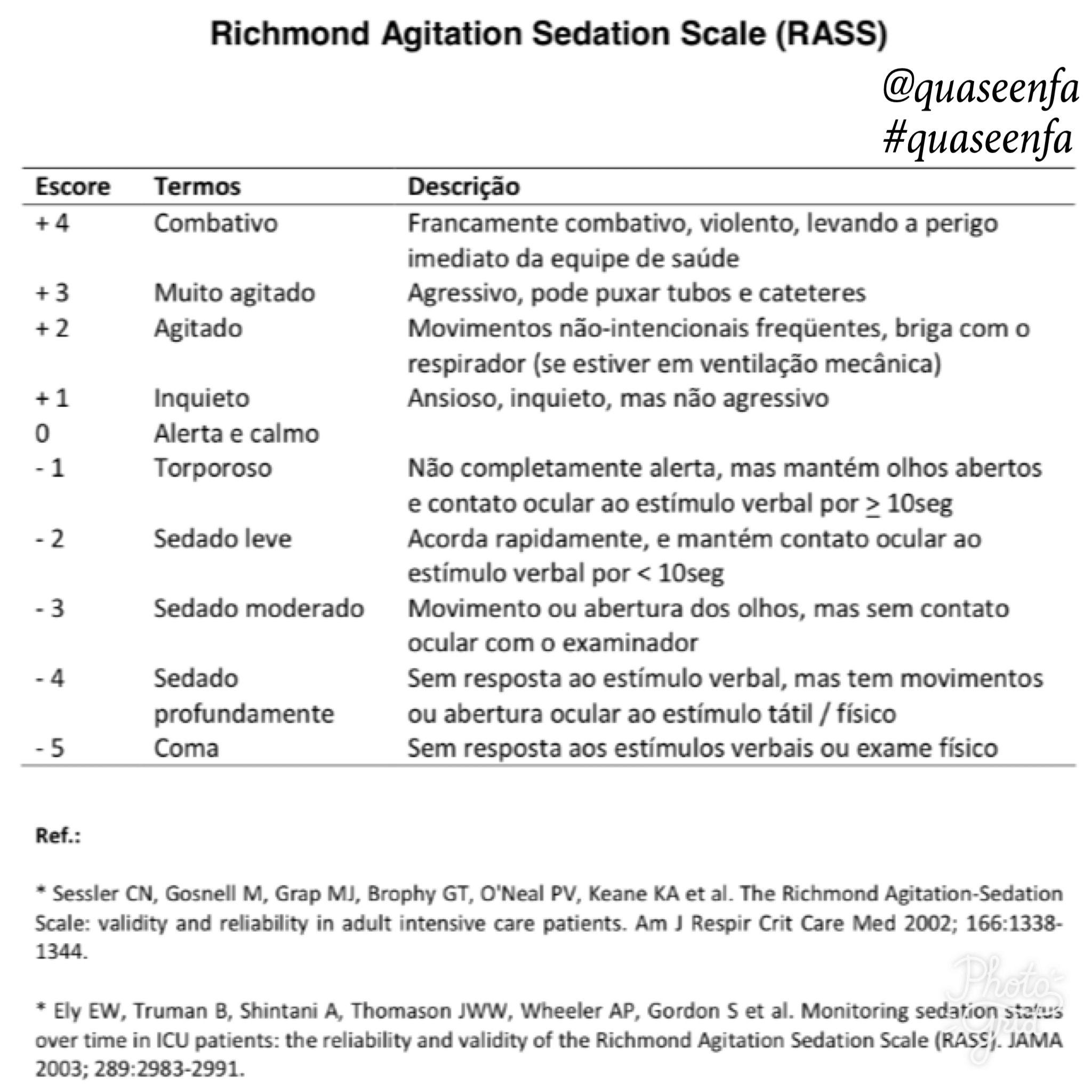 Você conhece a escala de RASS? A escala de agitação e