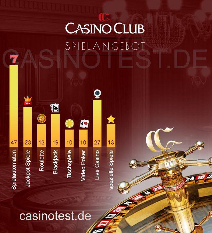 Online Casino: Wer Ist Der Beste Spieler Im Casino? - Poker - Blackjack In Deutschland