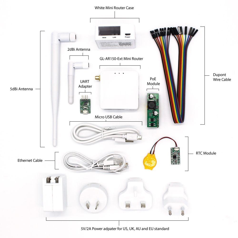 Developer Kit Set for GLAR150Ext Mini Router Mini, Kit