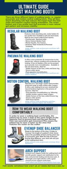 Ankle Fracture Broken Ankle Manual Guide