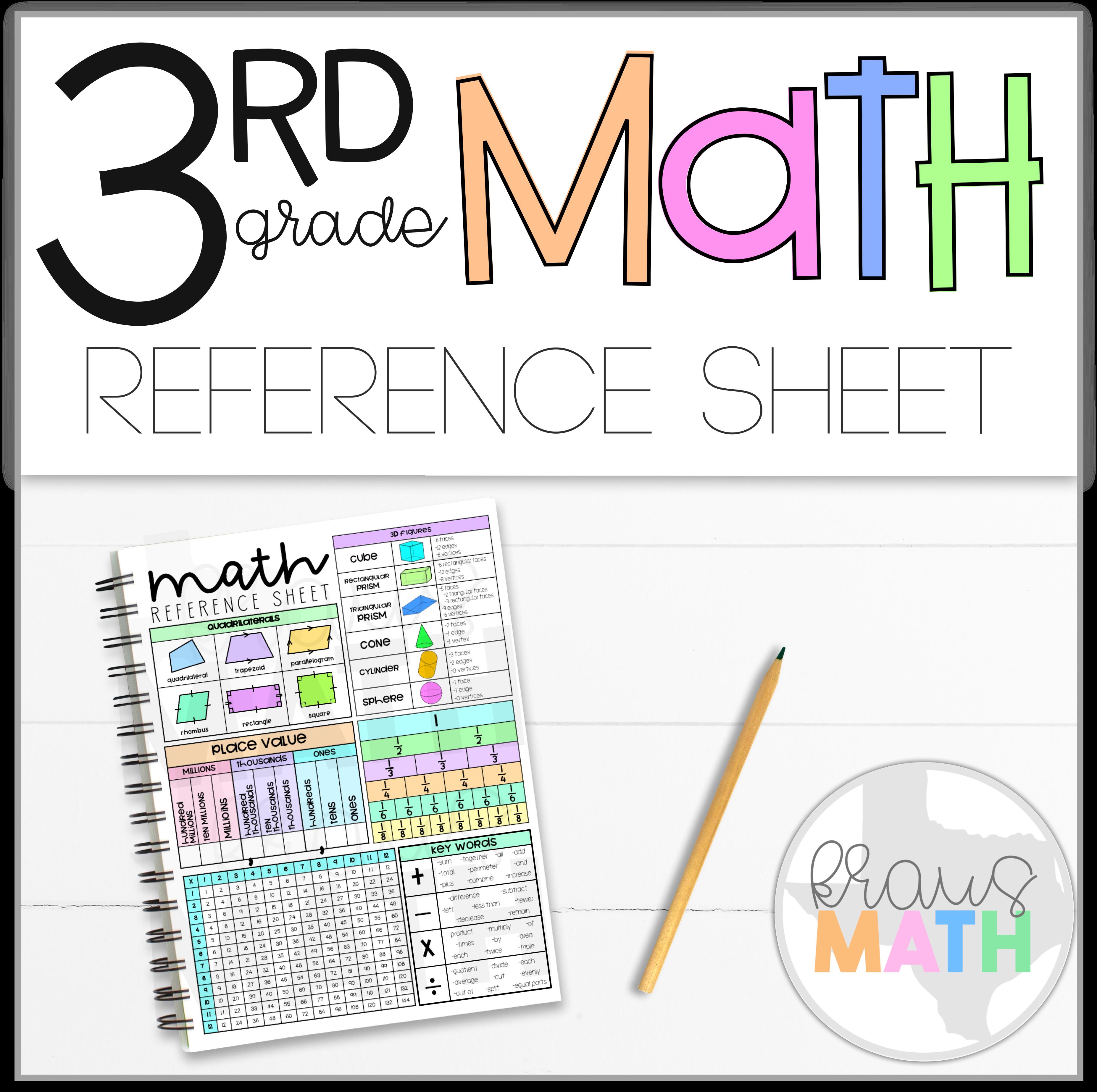 3rd Grade Math Reference Sheet