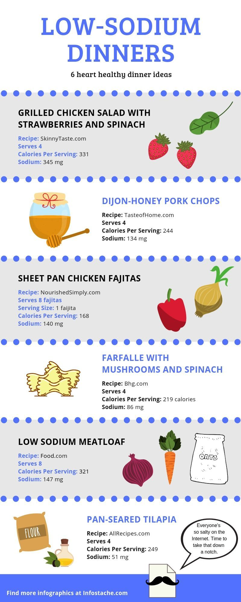 6 lowsodium dinners for a healthy heart infographic