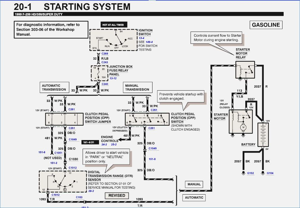Ford F250 Wiring Diagram Online For Trailer Lights (With