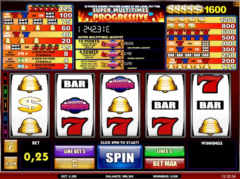 Pin On Spielautomaten Kostenlos