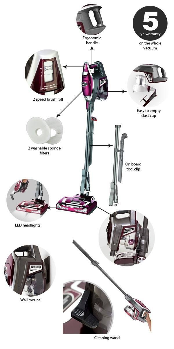 Shark Rocket Ultra Light Upright Vacuum Hv302 Review