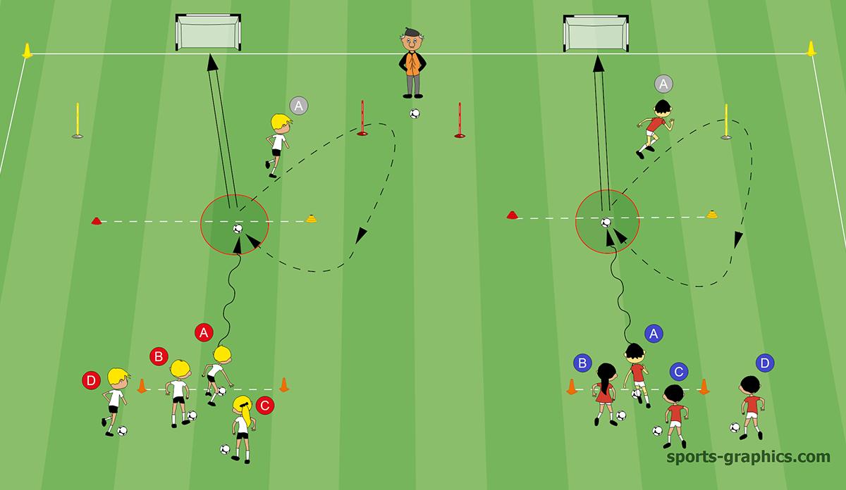 Pin Auf Soccer Drills And Training