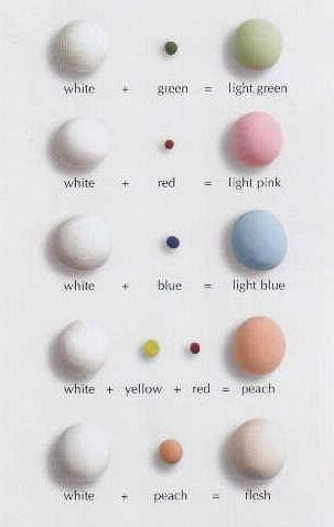 VERY helpful chart to make specific Fondant colors! | Cakes in 2019 ...