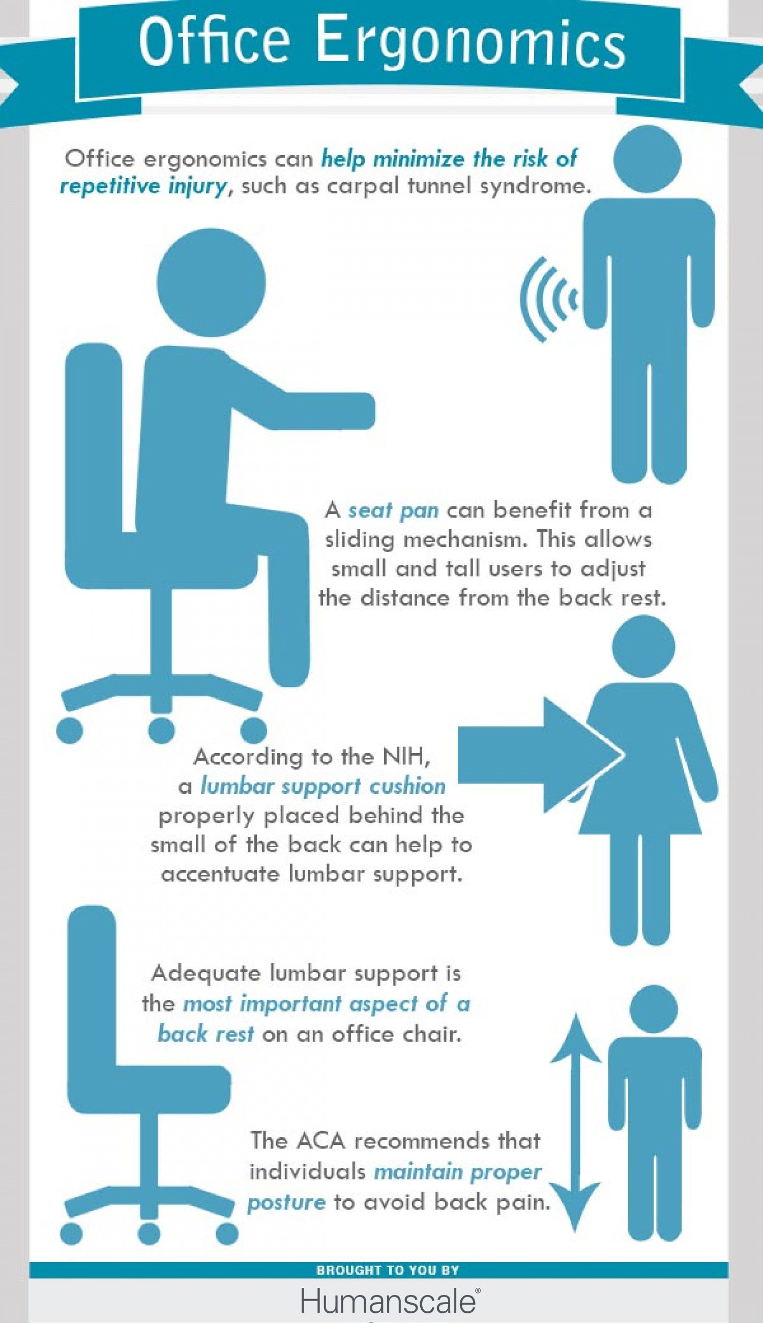 Best Ergonomic Office Chair Perfect For Right Sitting