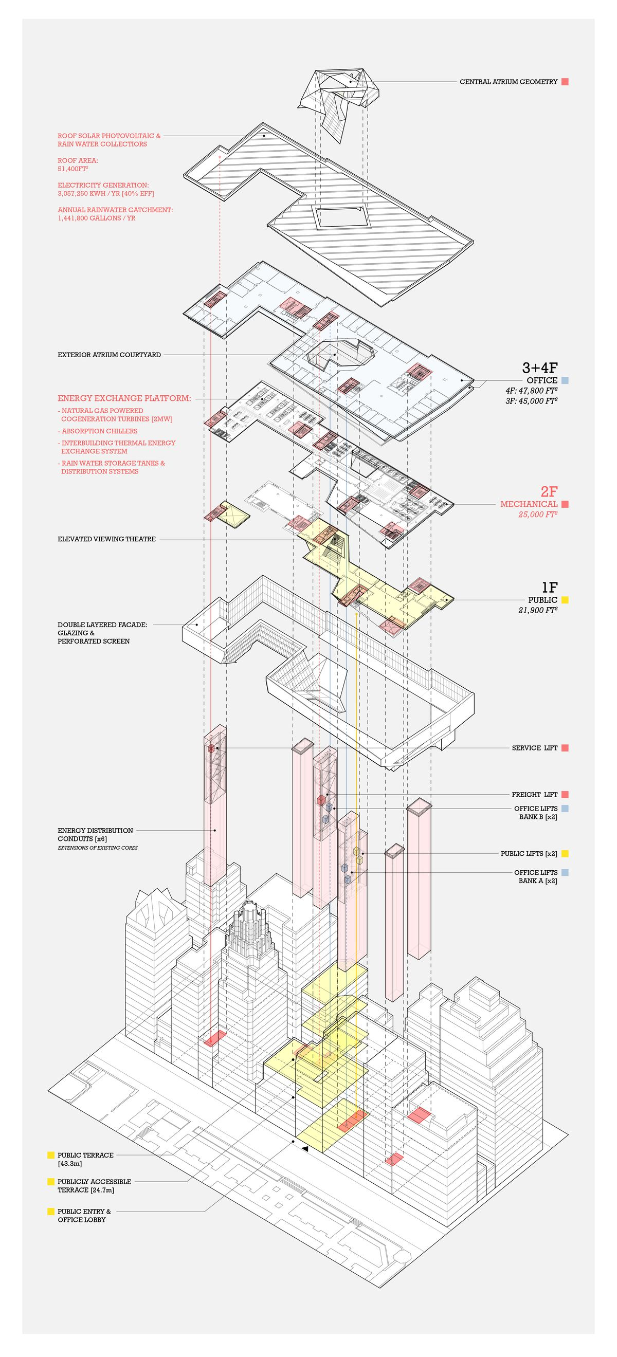 1000 Images About Analysis On Pinterest Concept Diagram