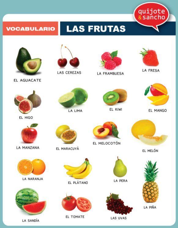Las frutas china pinterest las frutas fruta y espa ol for La cocina de los alimentos pdf