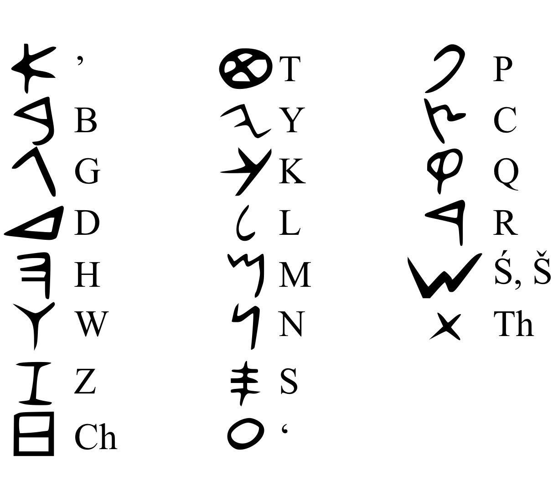 Alphabet phoenician alphabet anthropology characters phoenician alphabet write a secret biocorpaavc