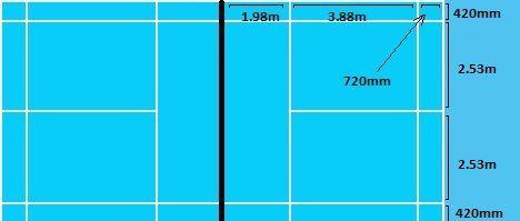 Badmintonfeld Größe