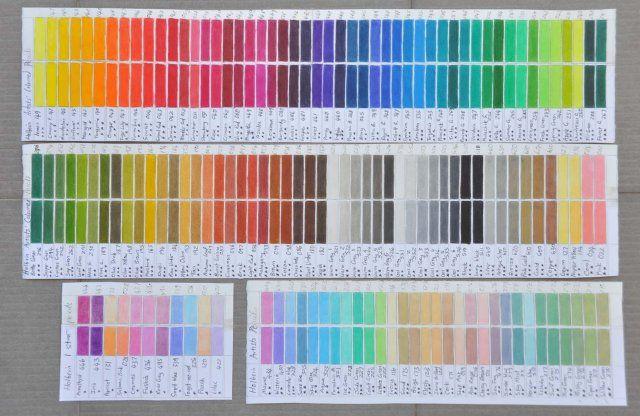 Art Materials | Color mixing chart. Art materials. Colored pencils