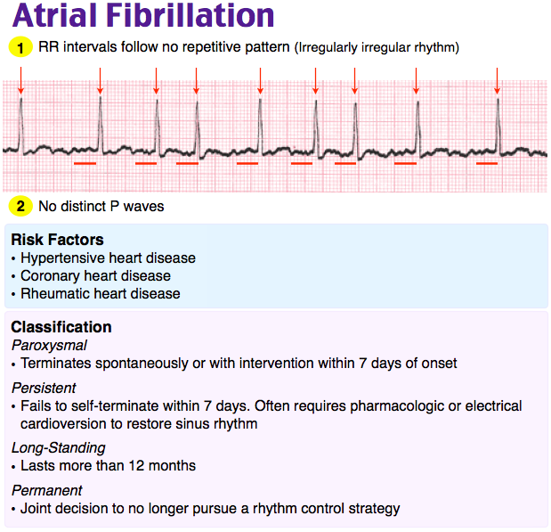 Rosh Review | 5  Cardiology | Cardiac nursing, Hypertensive