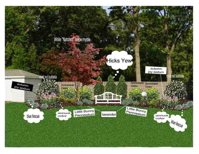 Landscape for backyard against fence gardening pinterest privacy fences backyard and - Landscaping along a fence ...