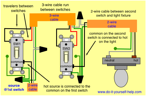 3 Way Switch Wiring Diagram Light At End