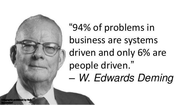 94% of problems in business are systems driven by only 6% are ...