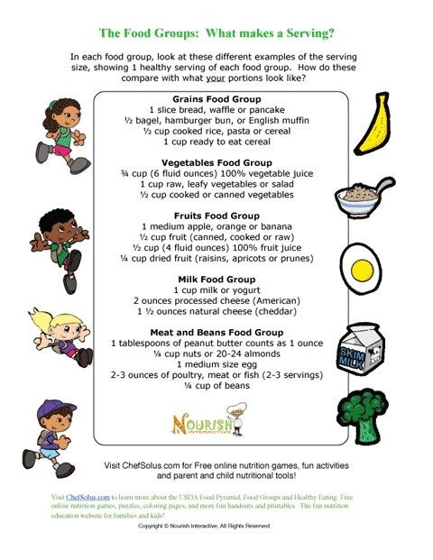 Kids enjoy learning about eating healthy foods with our fun ...