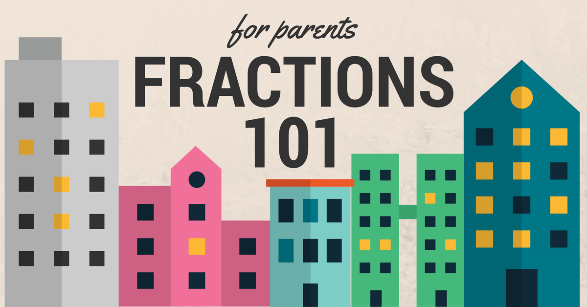 Part 3 of our series of blog posts on math education concepts new to parents. This post is all about the teaching of Fractions!