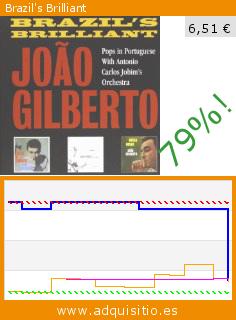 Brazil's Brilliant (CD de audio). Baja 79%! Precio actual 6,51 €, el precio anterior fue de 30,48 €. http://www.adquisitio.es/doxy/brazils-brilliant