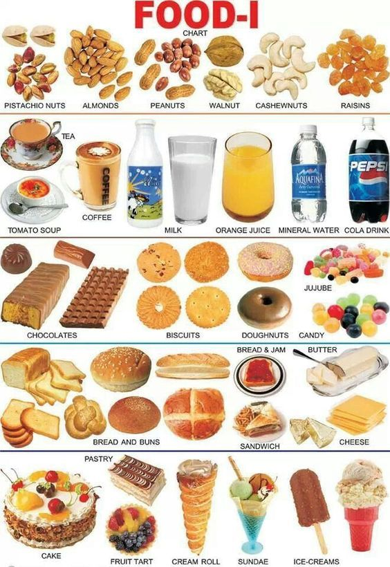 comida saludable en ingles vocabulario
