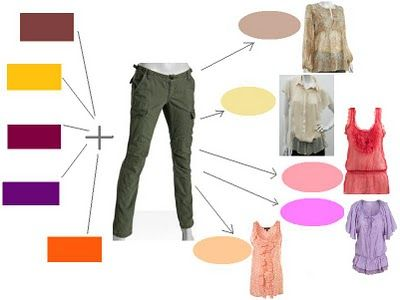 The Handbag Memoirs What To Wear With Olive Pants Outfit Color