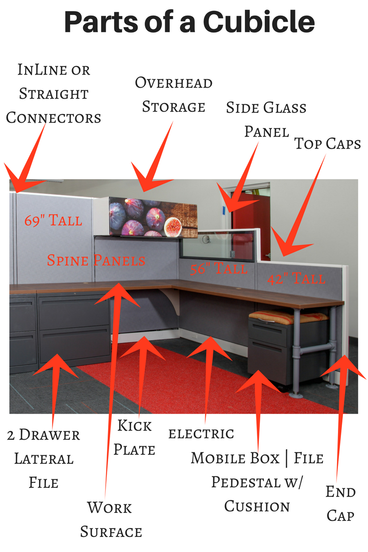 Kimball Cubicle Wiring Diagram Trusted Parts Of A Panel For Tho Used Office