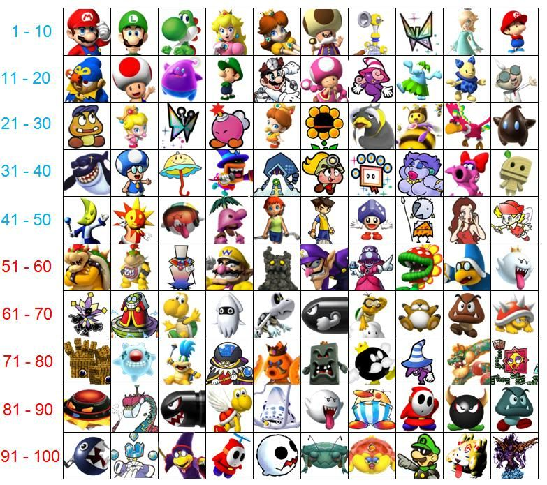 super mario characters names and pictures