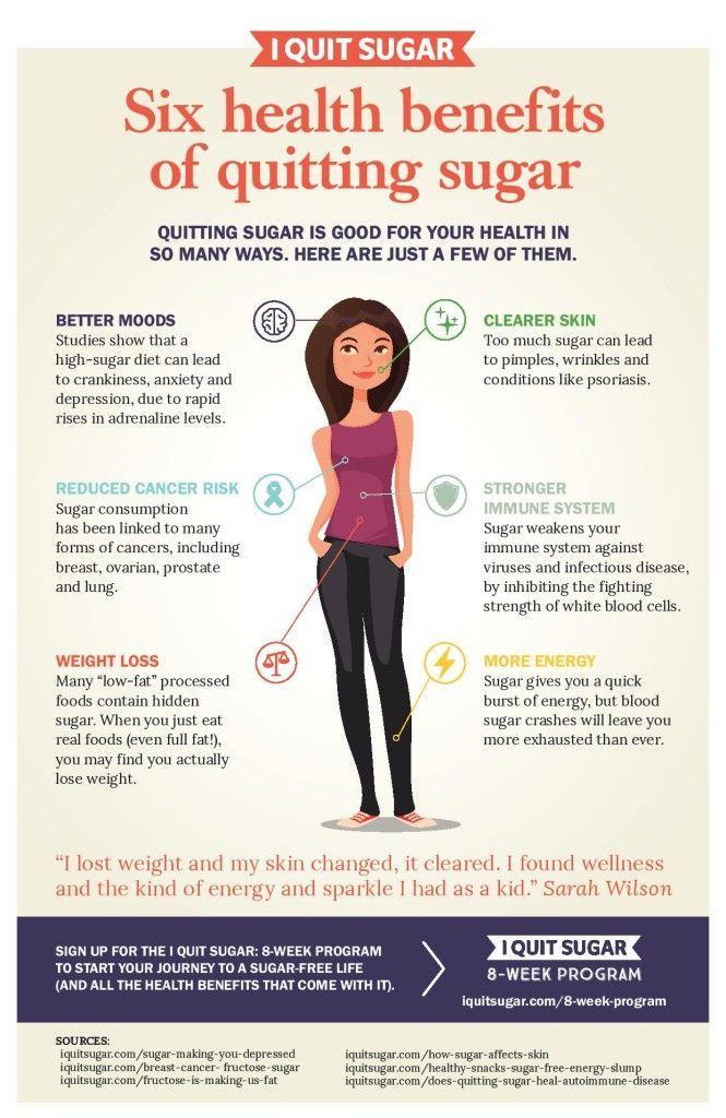 Luv Your Gut Adjustable Stainless Steel Bangle Sugar Detox