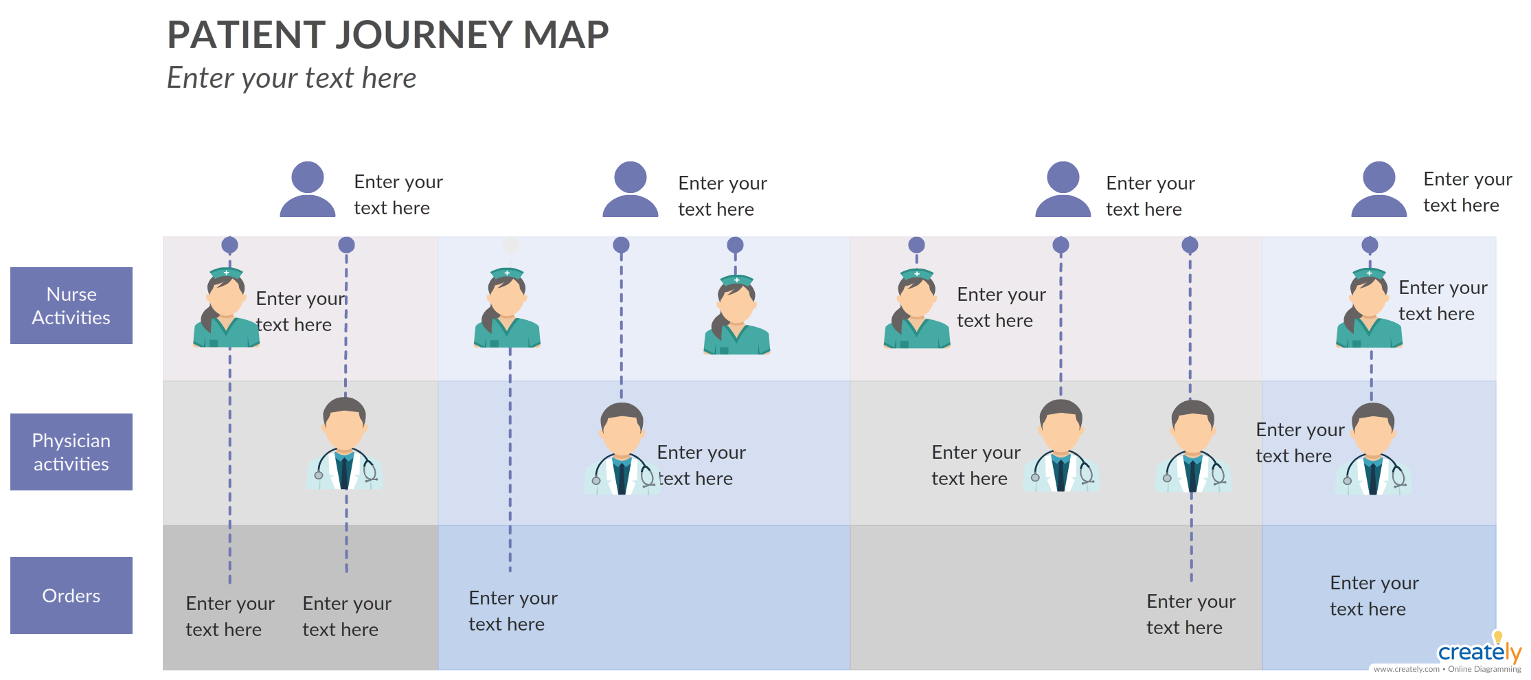 Patient Journey Mapping Template Journey Mapping Experience Map Map