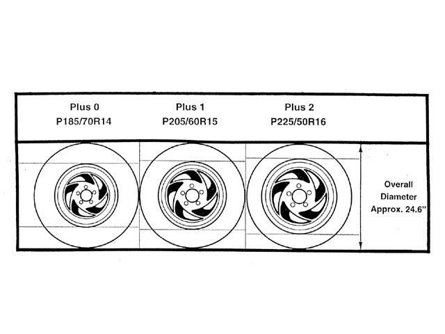 sucp 0006 03 z wheel and tire size selection guide