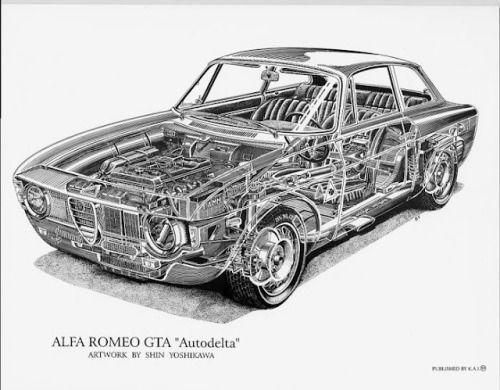 Alfa Romeo GTA by Shin Yoshikawa #alfaromeogta