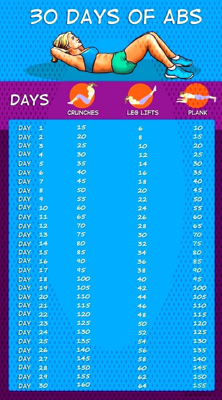 Challenge: Dream Abs In 30 Days - on Fabiosa -