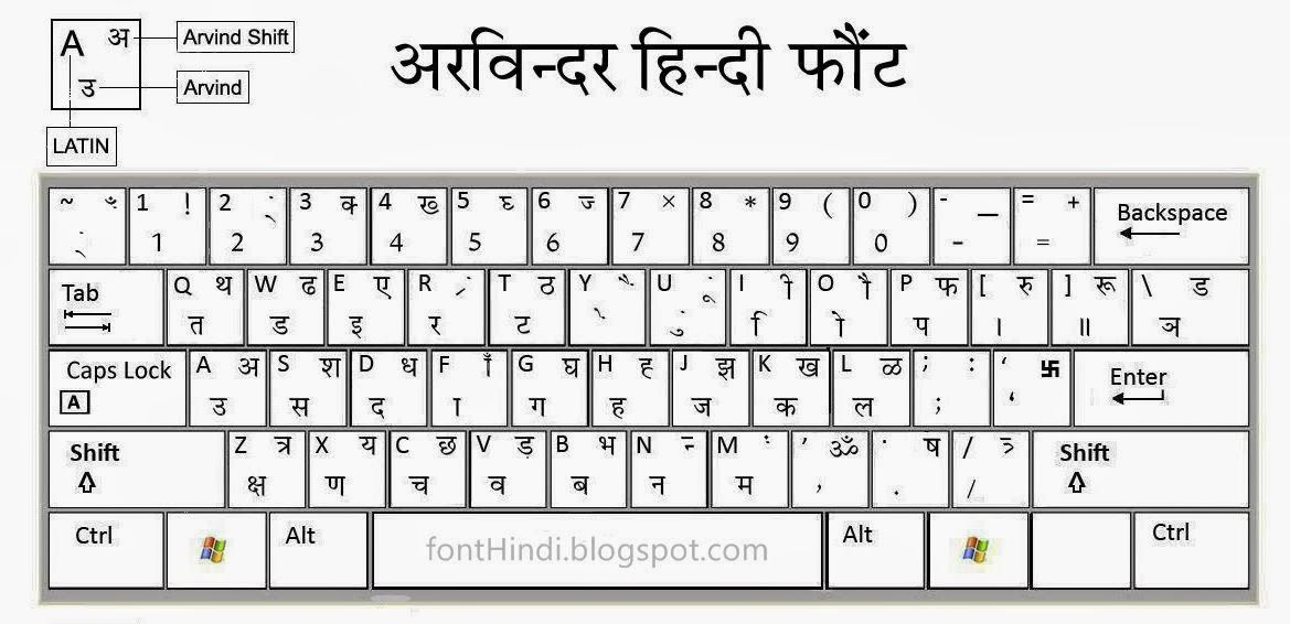 hindi font keyboard - Yahoo India Image Search results | bhup | Font