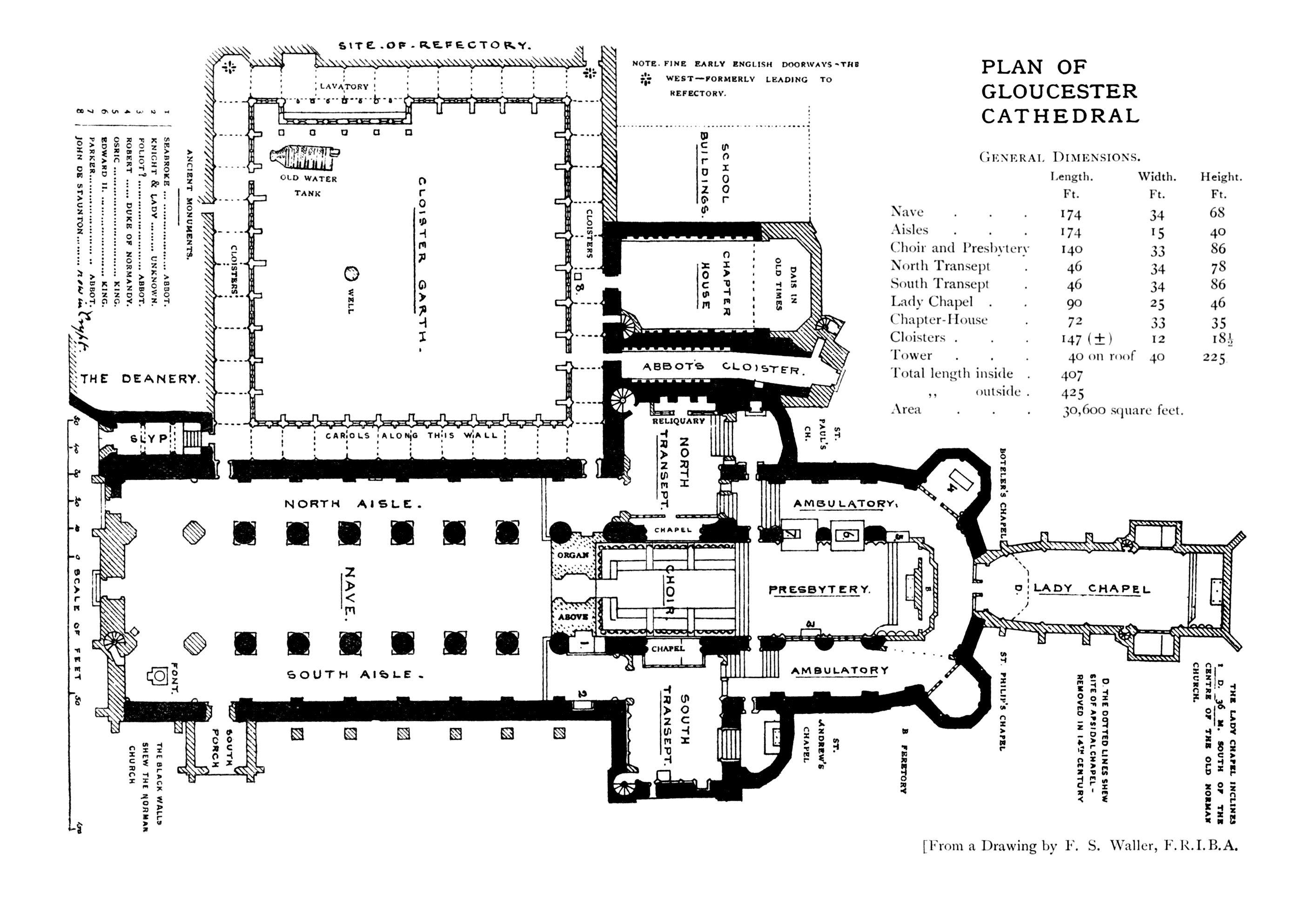 Image Result For Gloucester Cathedral Plan