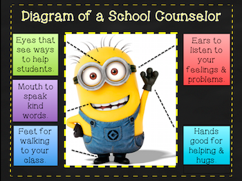 elementary school counselor introduction lesson | bullying lessons, Cephalic Vein