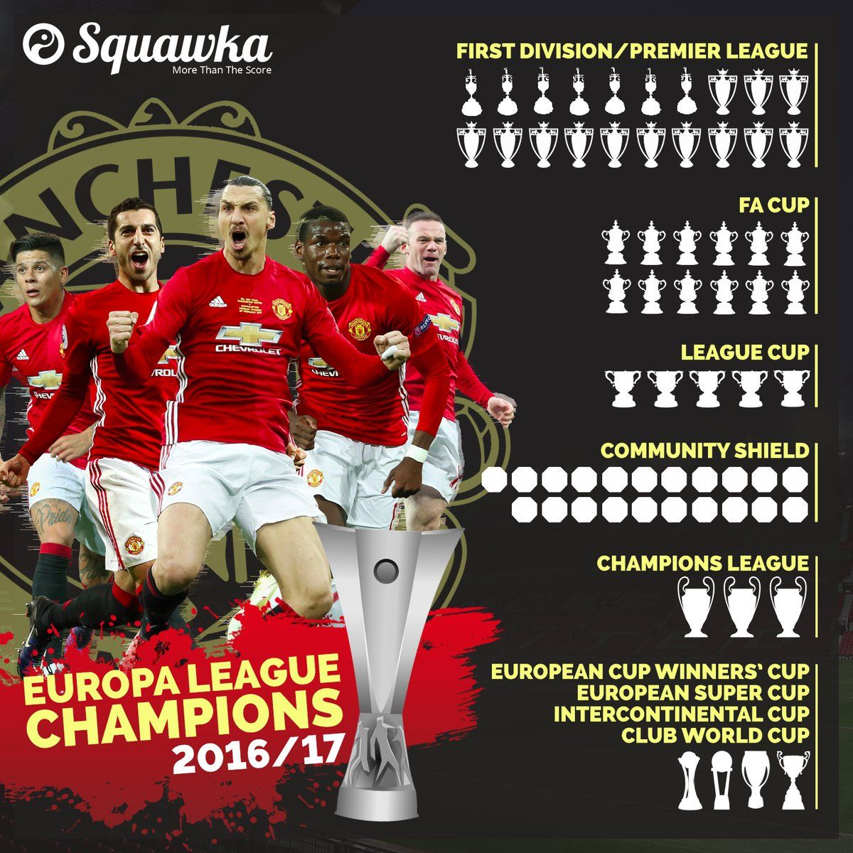 Squawka Football On Twitter In 2020 Club World Cup Manchester United Wallpaper English League