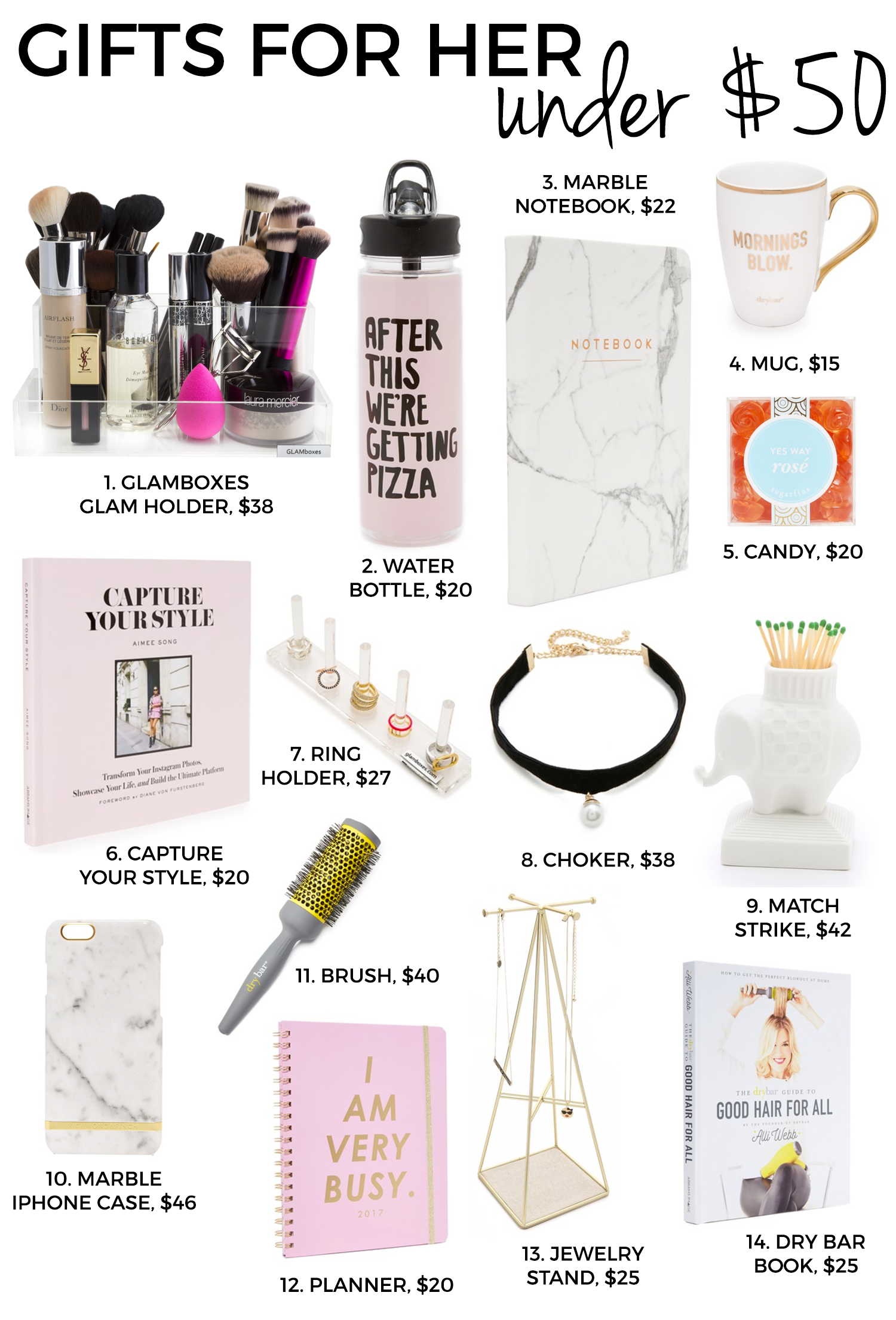 Gift ideas under 50 christmas gifts