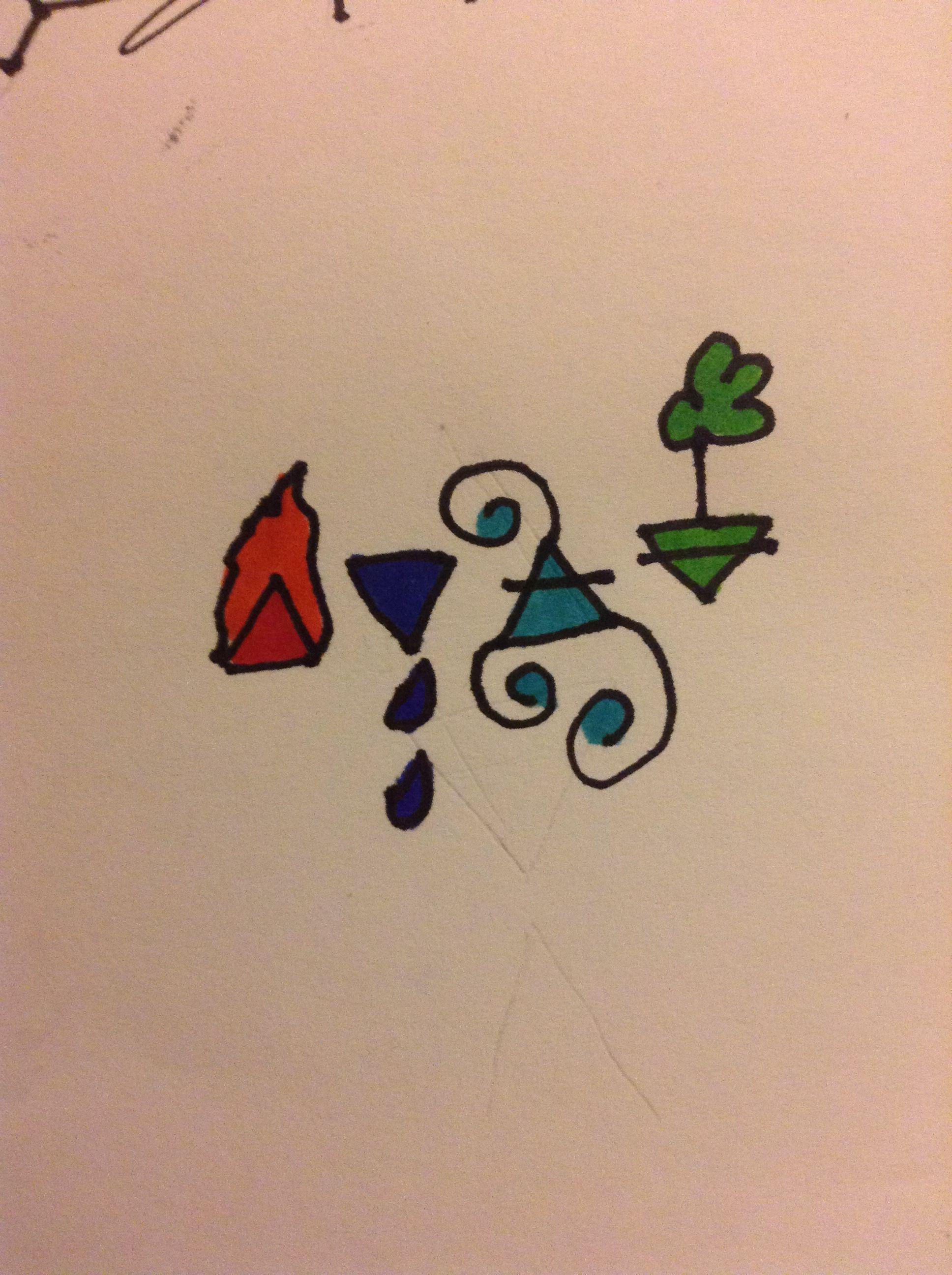 alchemy symbol tattoos fire water air earth 169 four