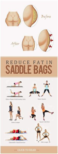 Saddle bag thighs milf