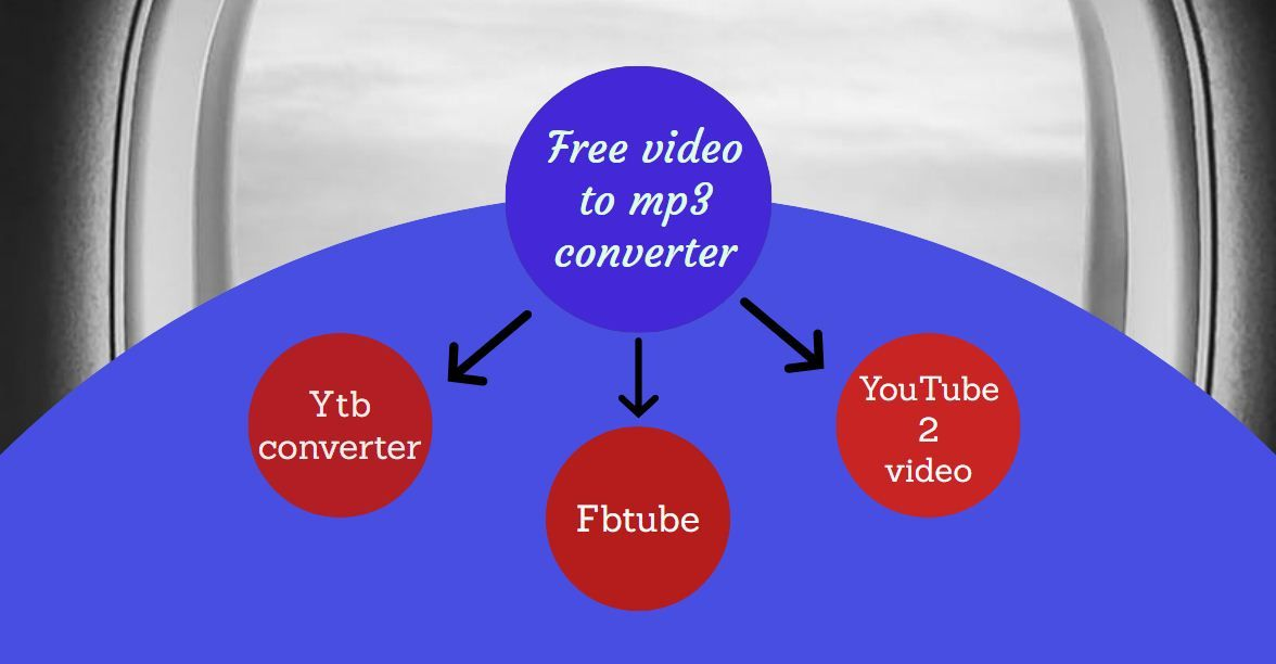 Free video to mp3 converter video to mp3 converter free