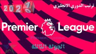 ترتيب الدوري الإنجليزي 2020 2021 الجولة الثالثة Premier League English Premier League League