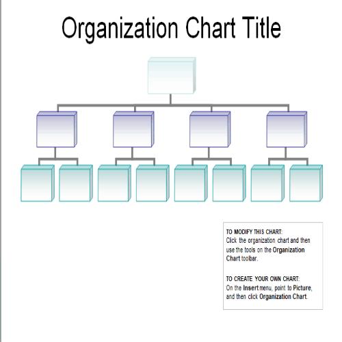 25 Free Editable Organizational Chart Templates Organizational Chart