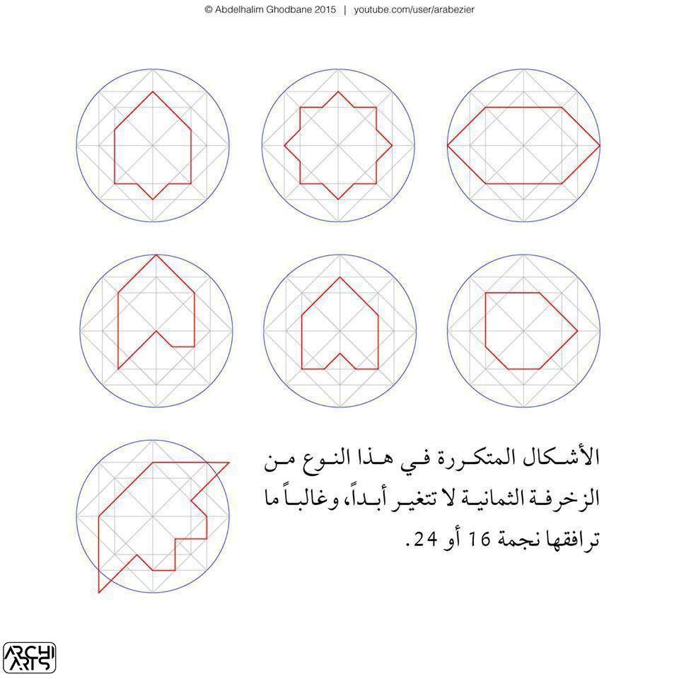 صور زخرفة نحت اشكال فورم للنحت والرسم والزخارف ميكساتك Art Arabic Calligraphy Character