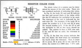 Resistor Color Code Chart  Rf Cafe  Geocaching  Codes