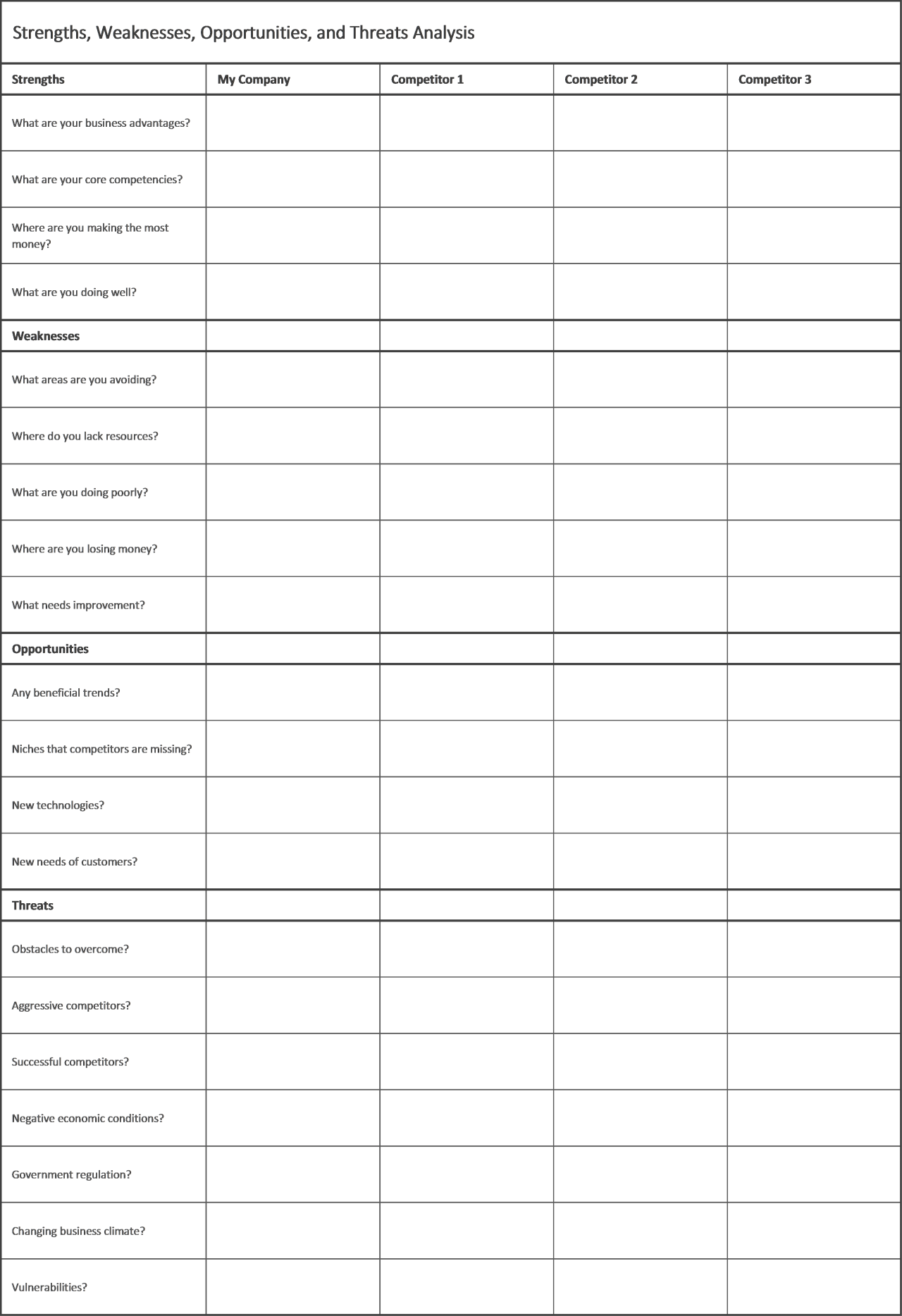 Competitorysis Swot Excel