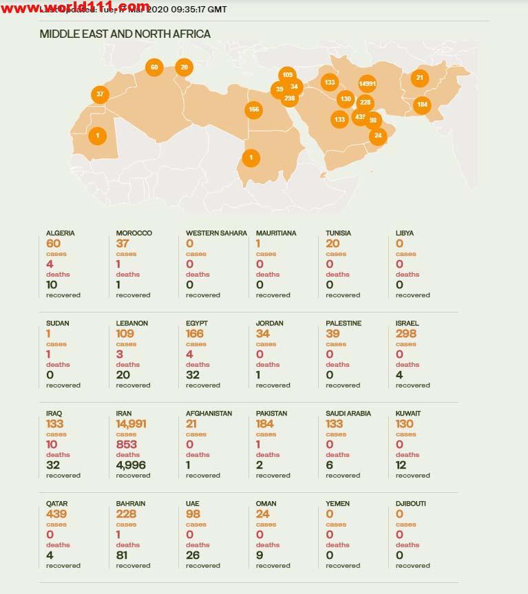 تقرير حالات الاصابه ب فيروس كورونا في الدول العربية و الاسلامية اليوم صور العالم اجمل الصور Beautiful Map Map Screenshot