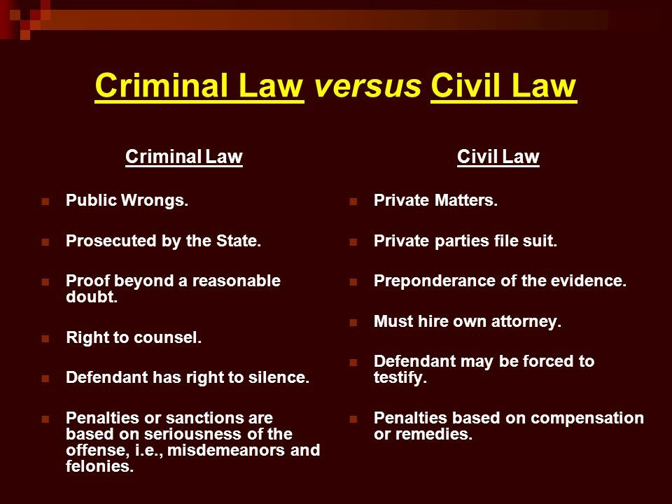 essay on civil and criminal law United states civil and criminal law and mosaic law of the bible name institution introduction law is a system of regulations that are formed and put into effect through governmental institutions or social institutions so that behavior can be controlled.